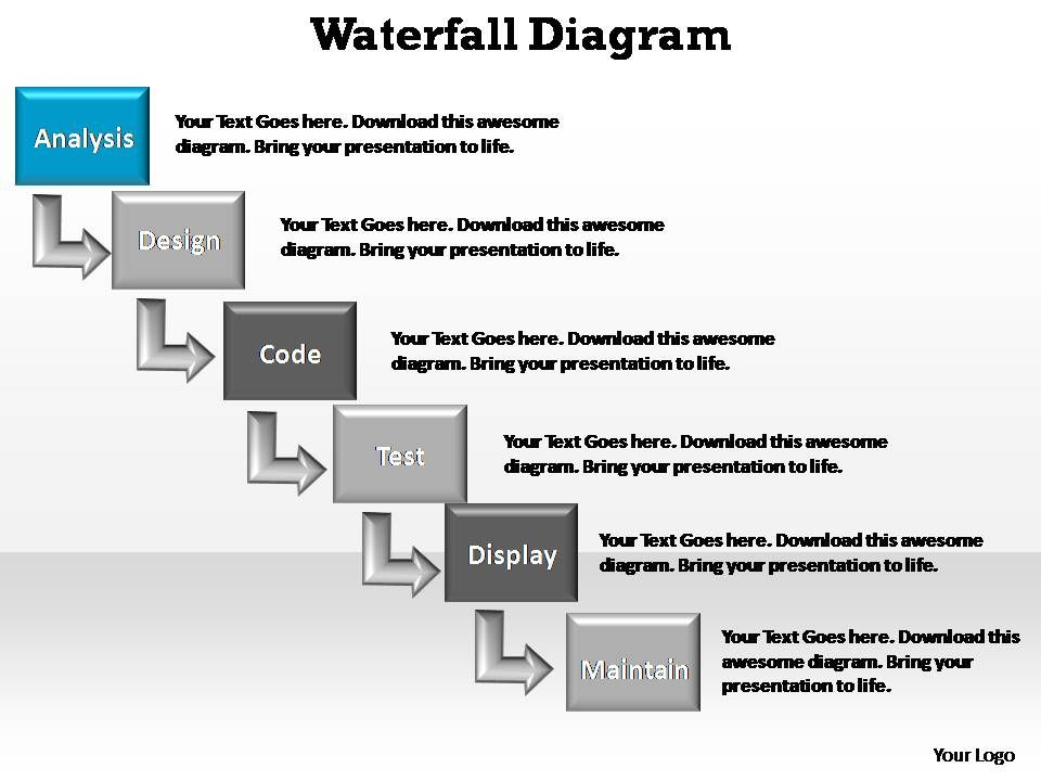 waterfall diagram editable powerpoint templates | powerpoint slide, Modern powerpoint