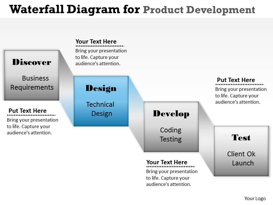 Waterfall diagram powerpoint template slide powerpoint templates waterfalldiagrampowerpointtemplateslideslide01 waterfalldiagrampowerpointtemplateslideslide02 ccuart Images