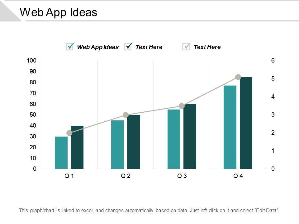 Web App Ideas Ppt Powerpoint Presentation Ideas Samples Cpb