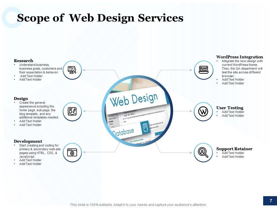 Web Design Services Proposal Template Powerpoint Presentation Slides Powerpoint Presentation Images Templates Ppt Slide Templates For Presentation