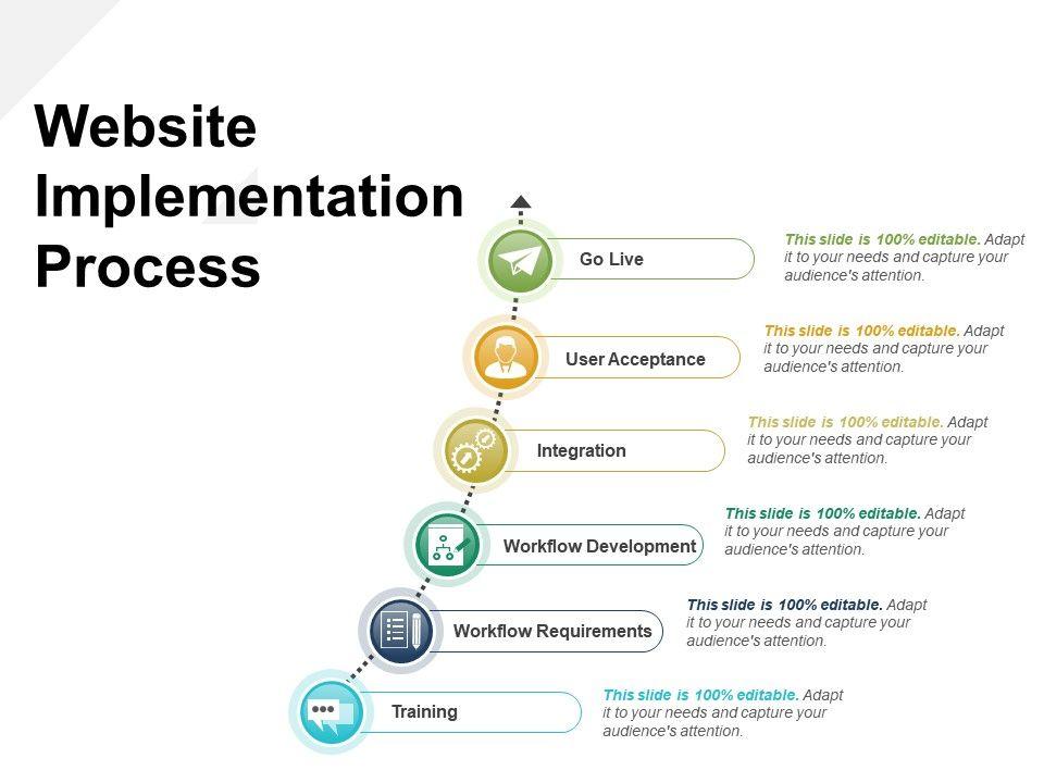 website_implementation_process_Slide01
