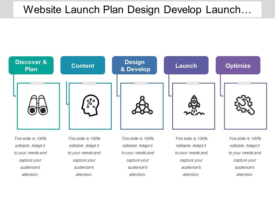 website_launch_plan_design_develop_launch_optimize_Slide01