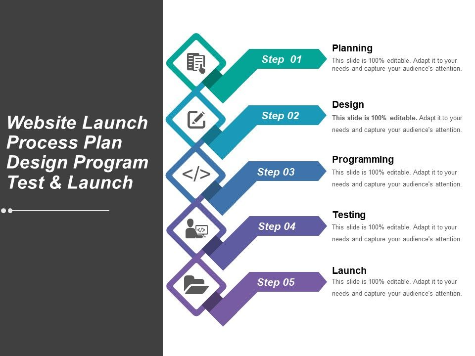 Website Launch Process Plan Design Program Test And Launch