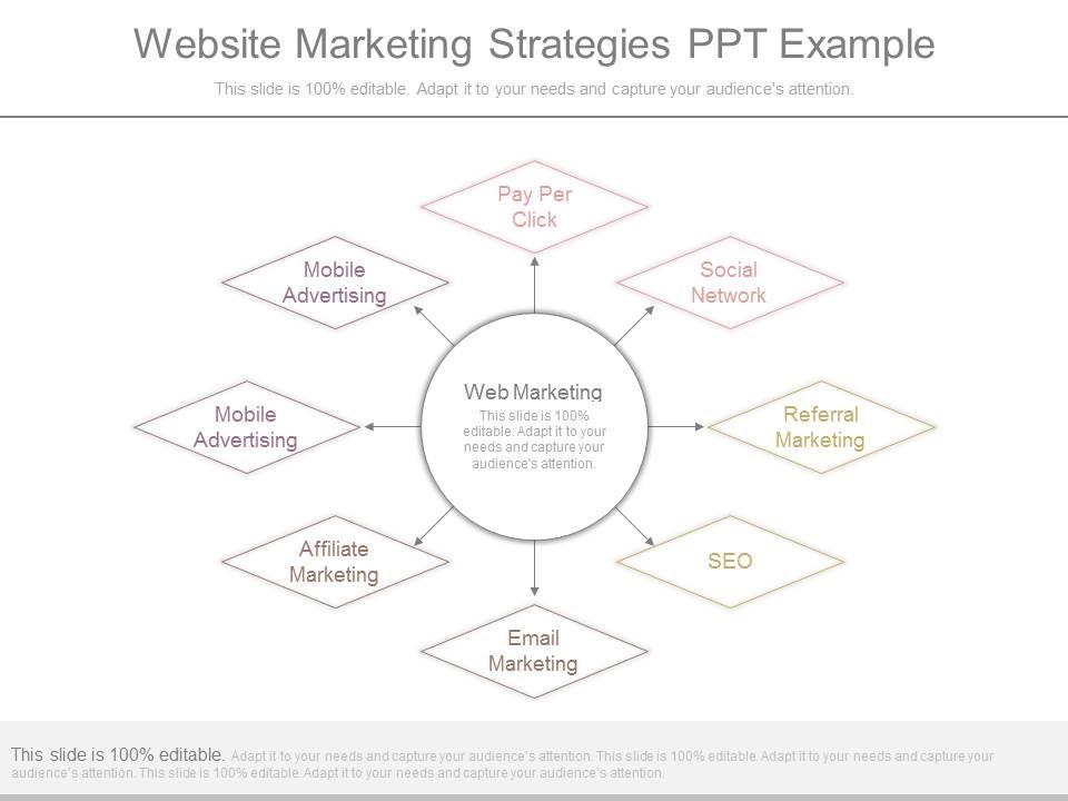 website_marketing_strategies_ppt_example_Slide01