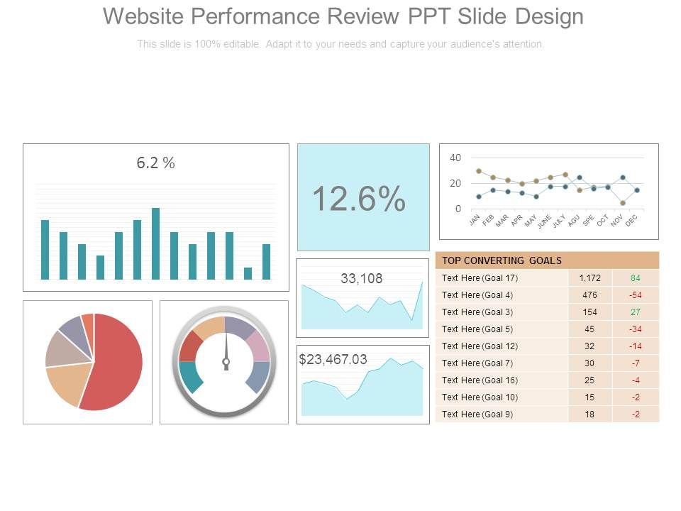 website performance review ppt slide design powerpoint design
