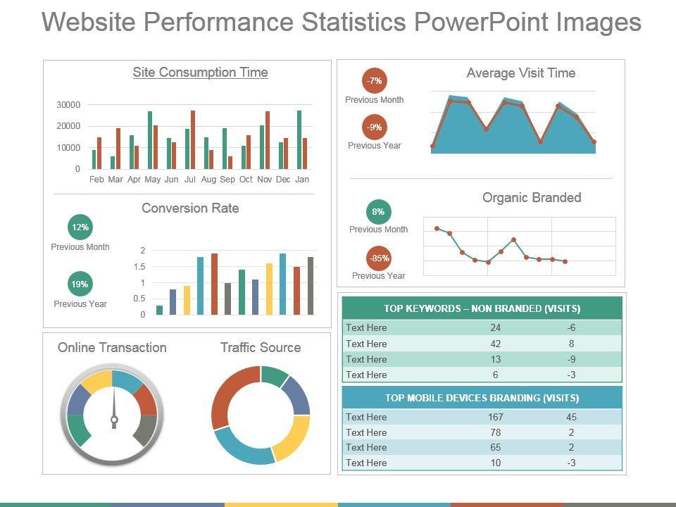 website performance statistics powerpoint images powerpoint slide