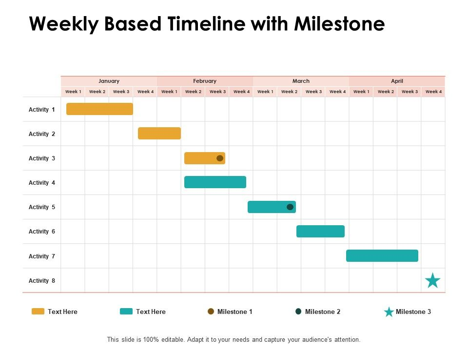 Weekly Based Timeline With Milestone Ppt Powerpoint Presentation Layouts Examples