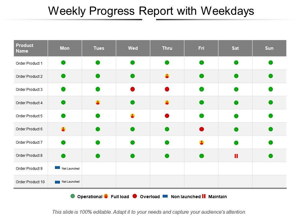 weekly progress report with weekdays