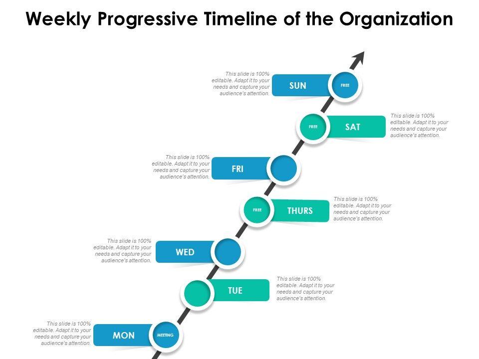Weekly Progressive Timeline Of The Organization
