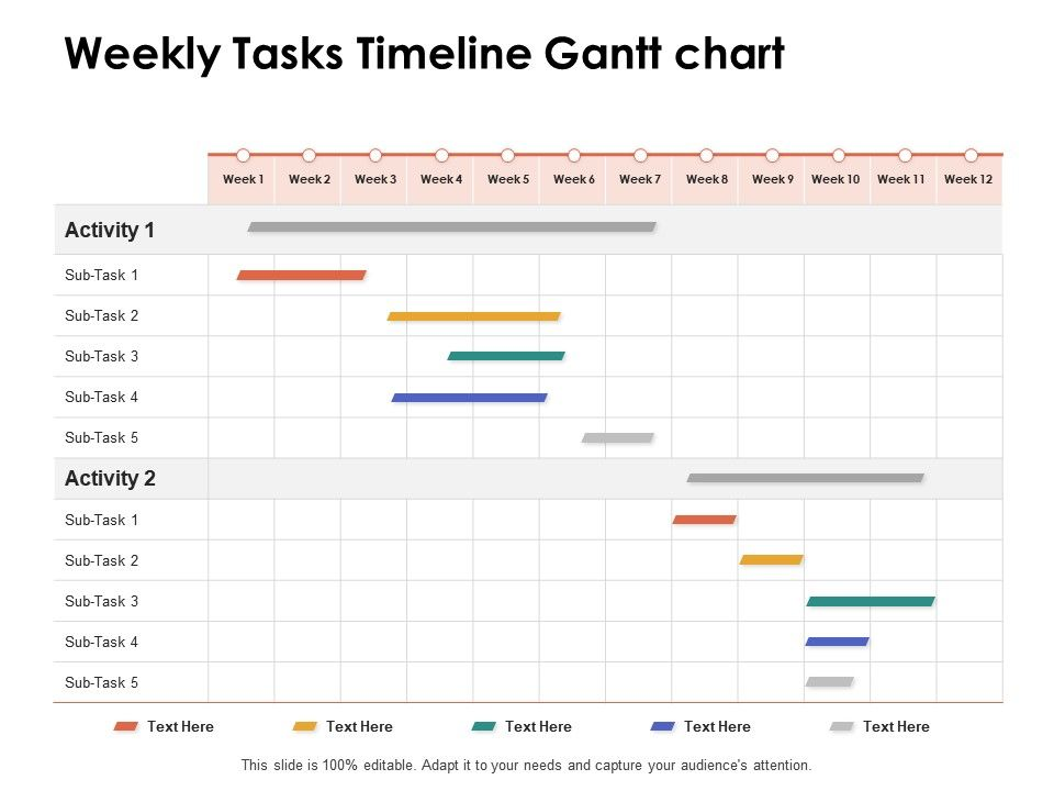 Weekly Tasks Timeline Gantt Chart Ppt Powerpoint Presentation Icon Influencers