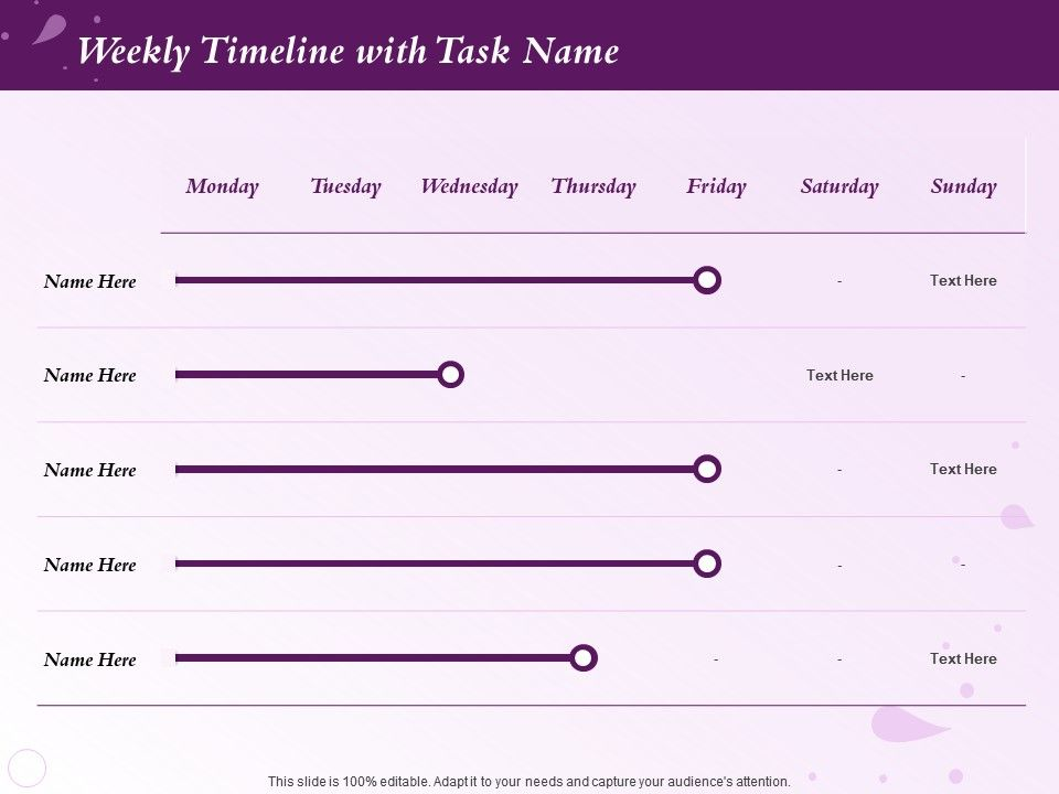 Weekly Timeline With Task Name Attention Ppt Powerpoint Presentation Samples