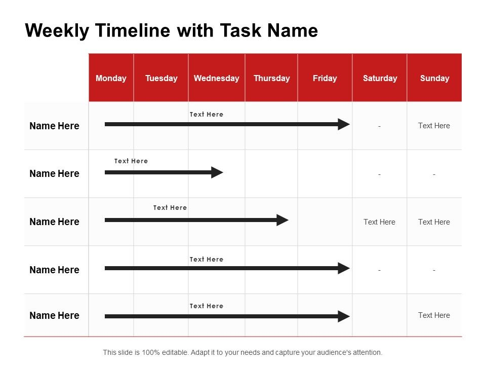 Weekly Timeline With Task Name Ppt Powerpoint Presentation Icon Format