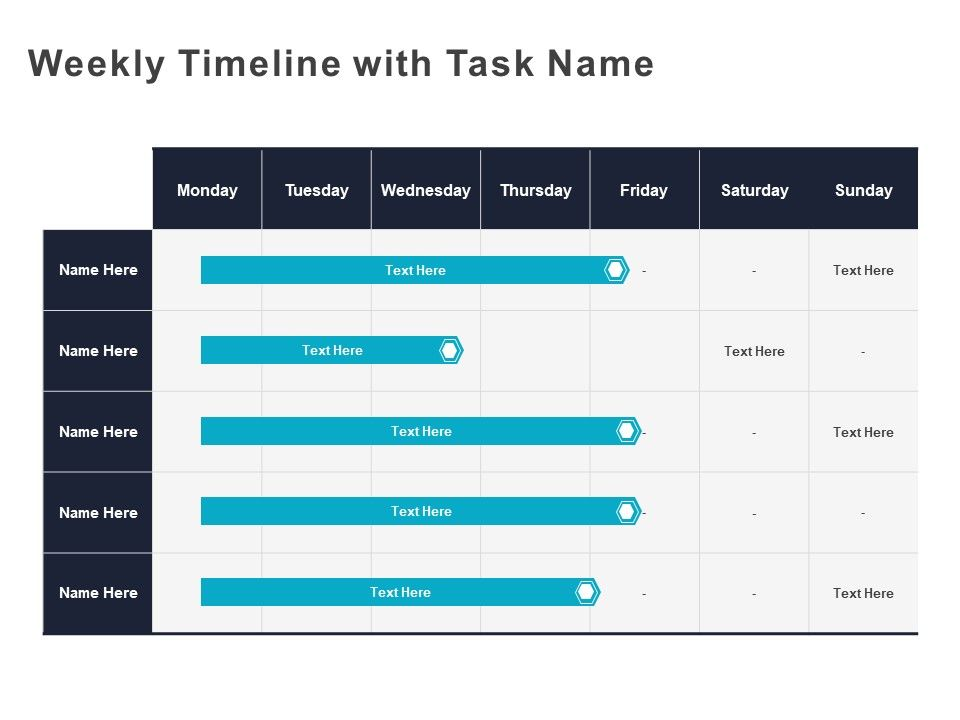 Weekly Timeline With Task Name Ppt Powerpoint Presentation Model