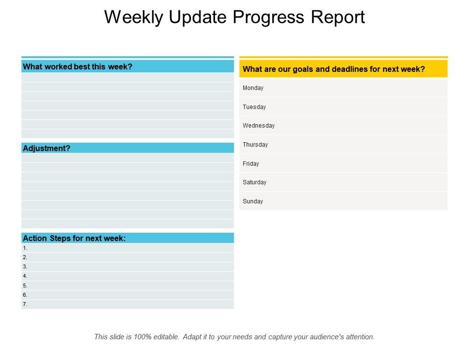 Powerpoint Status Report Template from www.slideteam.net