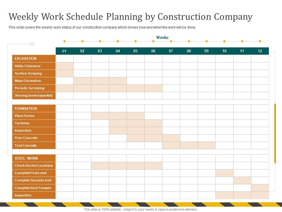 Weekly Work Schedule Planning By Construction Company Periodic Ppt Powerpoint Presentation Ideas