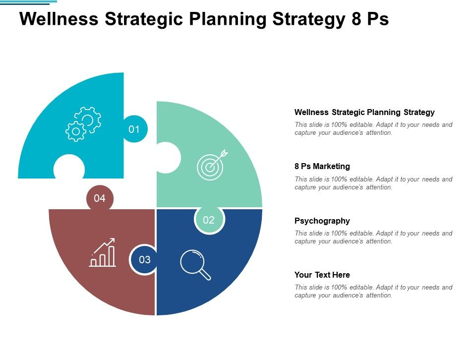 wellness_strategic_planning_strategy_8_ps_marketing_psychography_cpb_Slide01