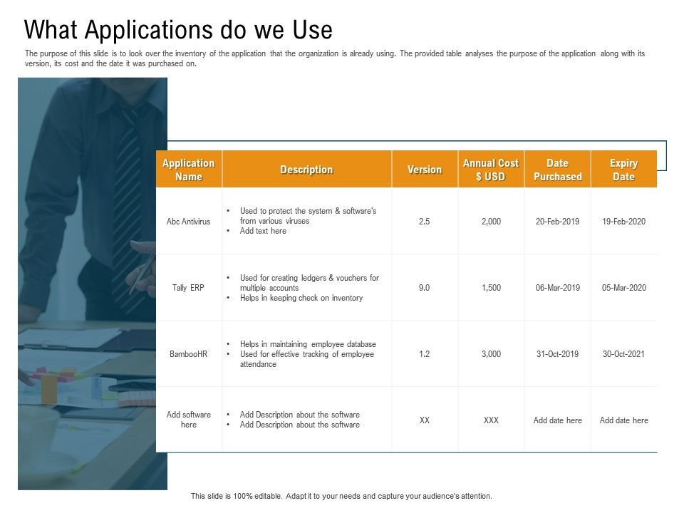 What Applications Do We Use N454 Powerpoint Presentation Graphics Tutorials