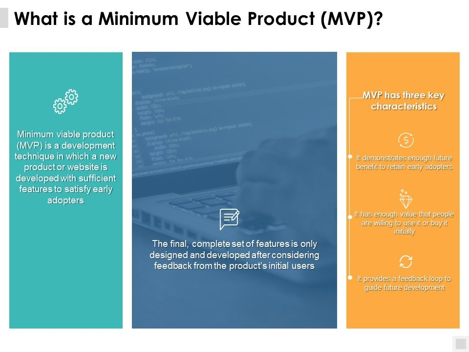 What Is A Minimum Viable Product Mvp Development Ppt