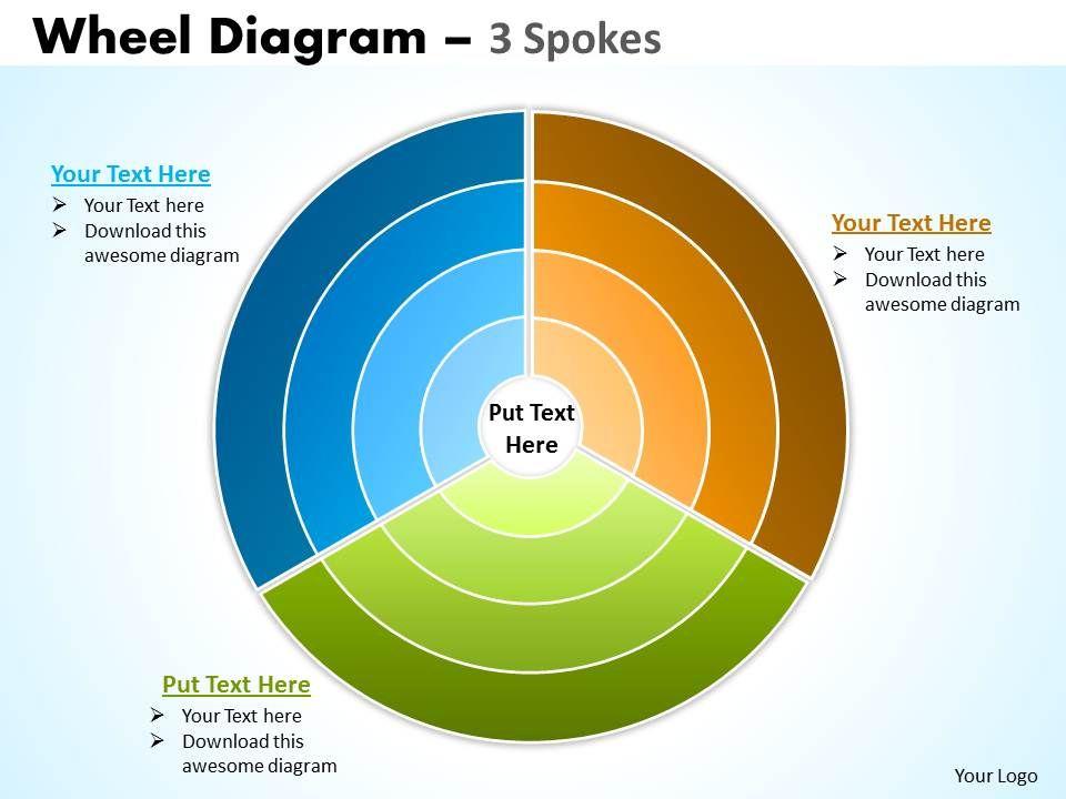 Wheel Diagram 3 Spokes Ppt Slides Diagrams Templates