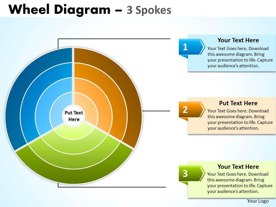 wheel diagram 3 spokes ppt slides diagrams templates powerpoint rh slideteam net