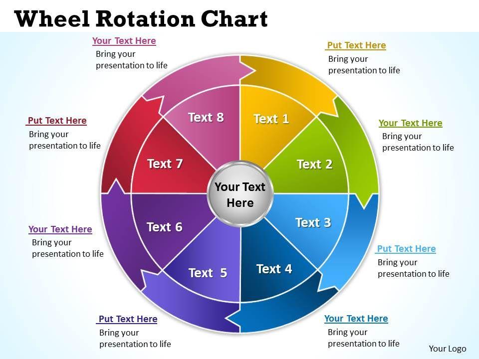 wheel_rotation_chart_6_Slide01