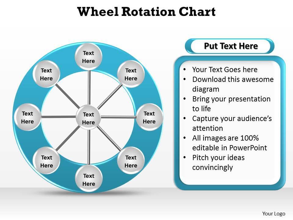 wheel rotation chart hub and spoke 8 stages quadrants ...