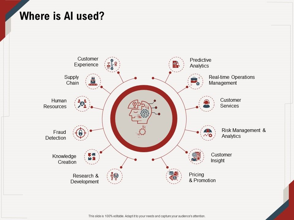 Where Is AI Used Development M673 Ppt Powerpoint Presentation Infographic Template Ideas