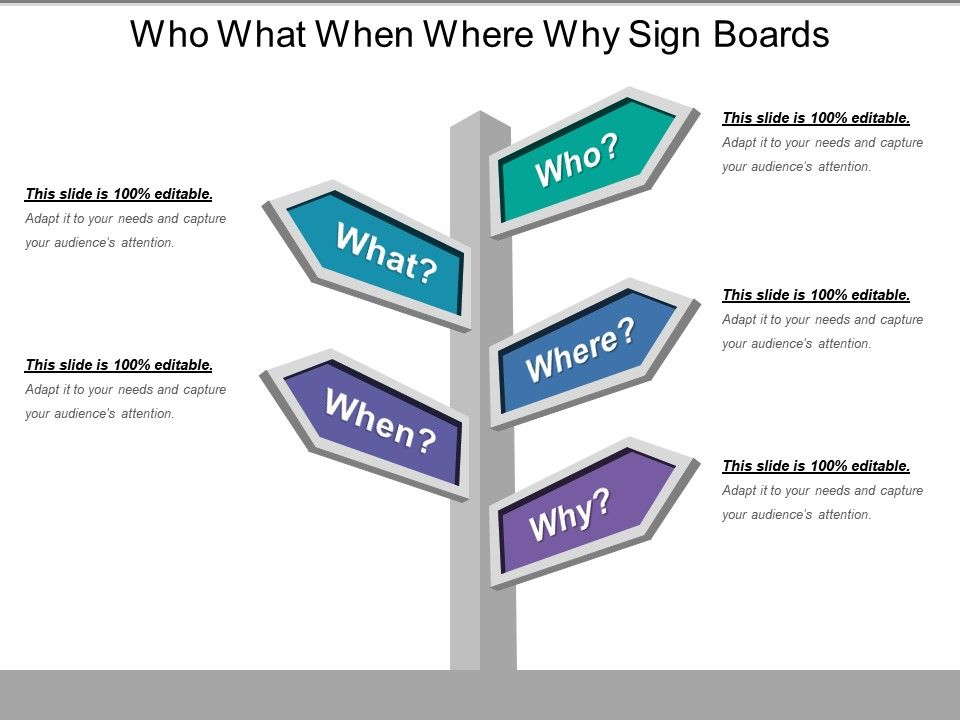 who_what_when_where_why_sign_boards_2_Slide01