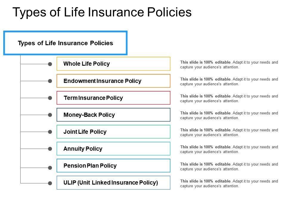 whole_types_of_life_insurance_policies_Slide01