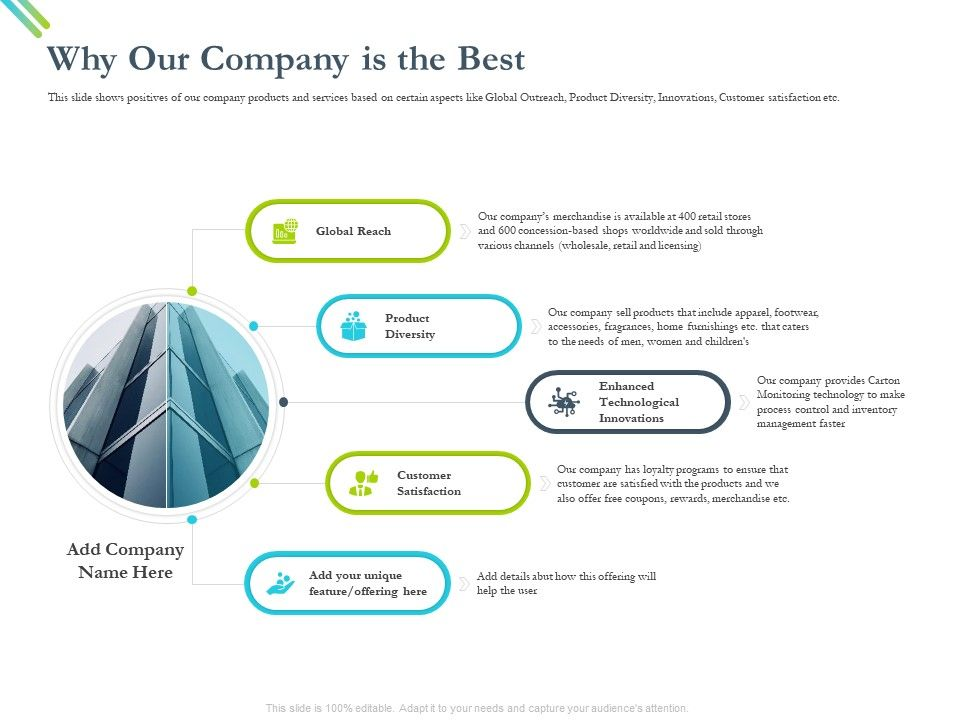 Why Our Company Is The Best Furnishings Ppt Powerpoint Presentation Gallery Inspiration