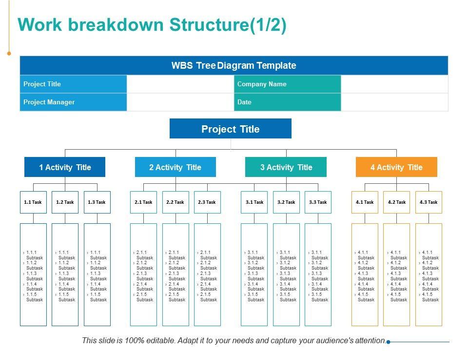 Work Breakdown Structure Management Marketing Ppt Powerpoint Presentation Picture Powerpoint Presentation Designs Slide Ppt Graphics Presentation Template Designs
