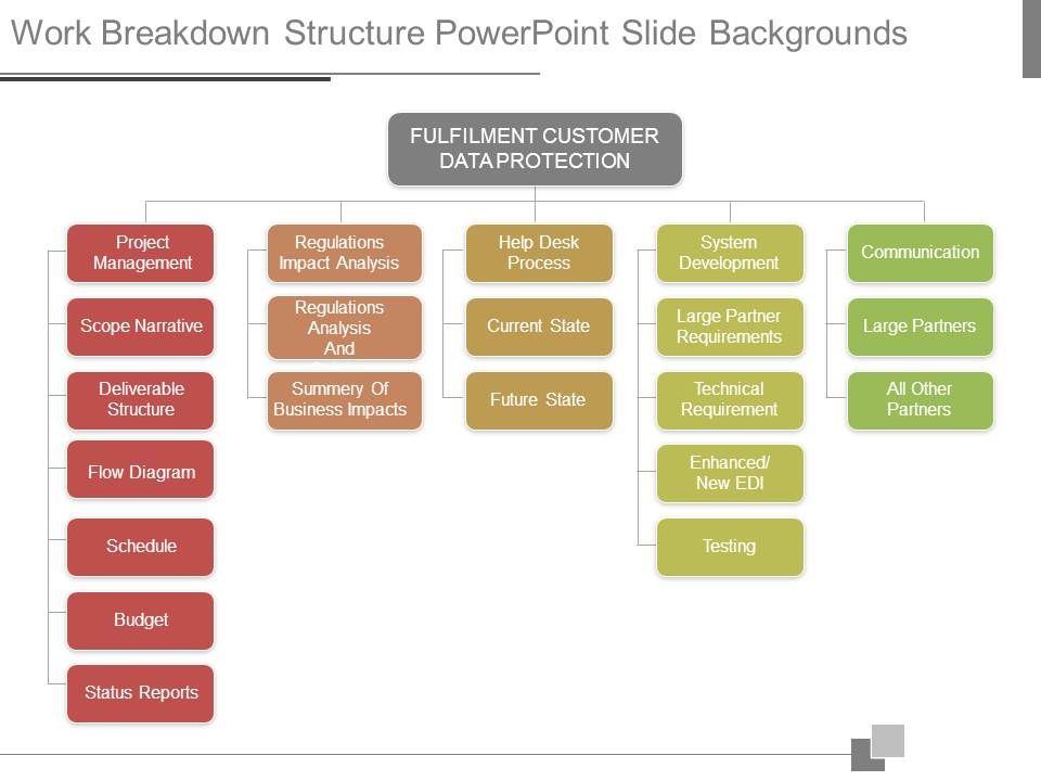 work breakdown structure powerpoint slide backgrounds | powerpoint, Modern powerpoint