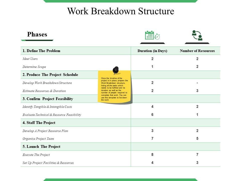work_breakdown_structure_ppt_images_Slide01