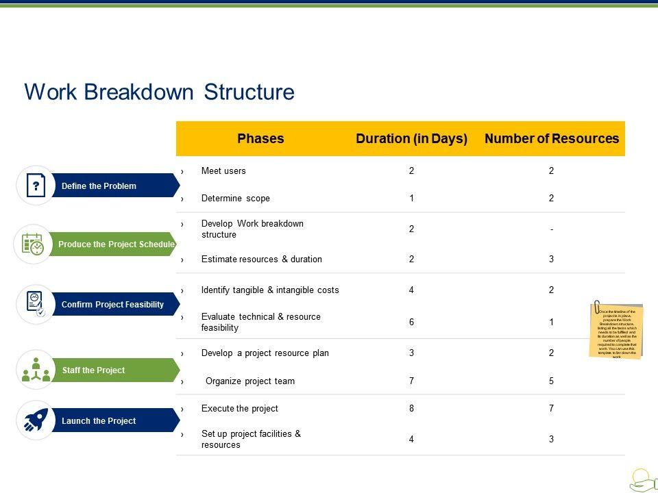 work_breakdown_structure_ppt_presentation_examples_Slide01