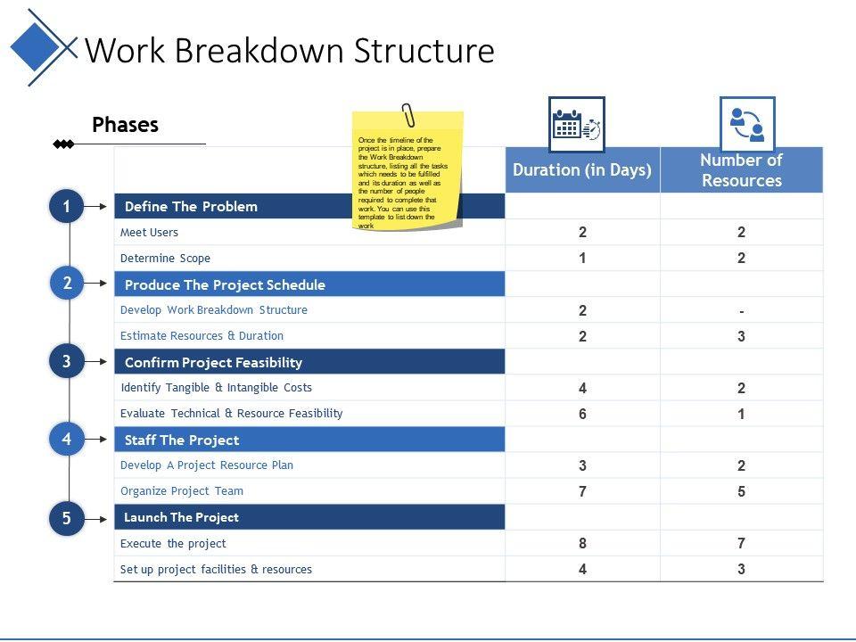work_breakdown_structure_ppt_samples_download_Slide01