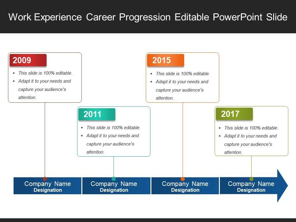 work experience career progression editable powerpoint slide