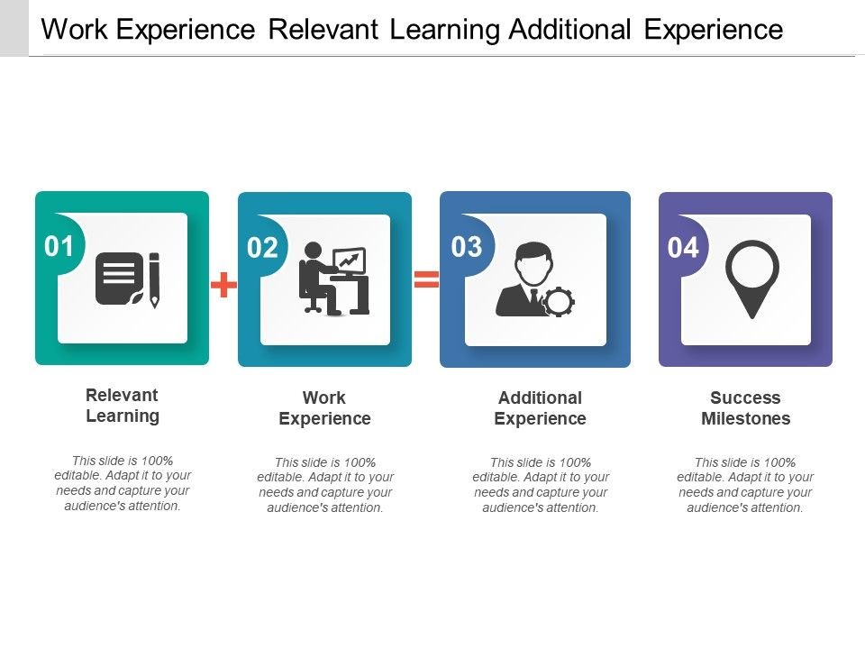 work_experience_relevant_learning_additional_experience_Slide01