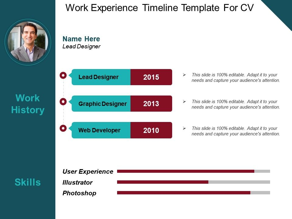 Work Experience Timeline Template For Cv Point Images Slide01 Slide02