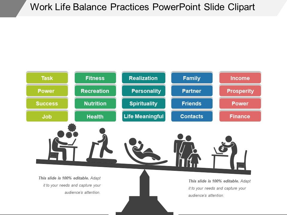 work life balance attitudes and practices Work/life balance team building  attitudes, and behaviors shared by a group of people  daily work practices.