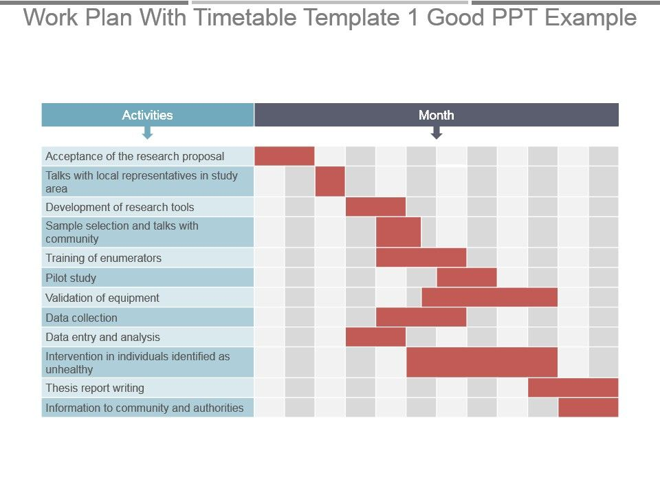 Work Plan With Timetable Template 1 Good Ppt Example | Presentation  PowerPoint Images | Example Of PPT Presentation | PPT Slide Layouts