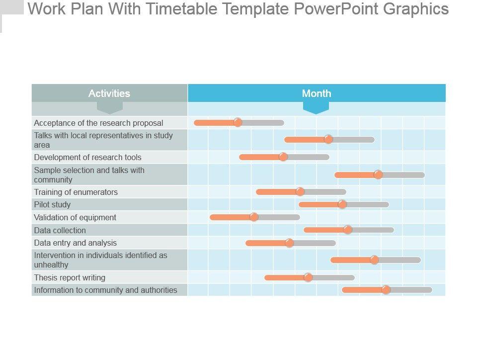 Plan Of Study Template from www.slideteam.net