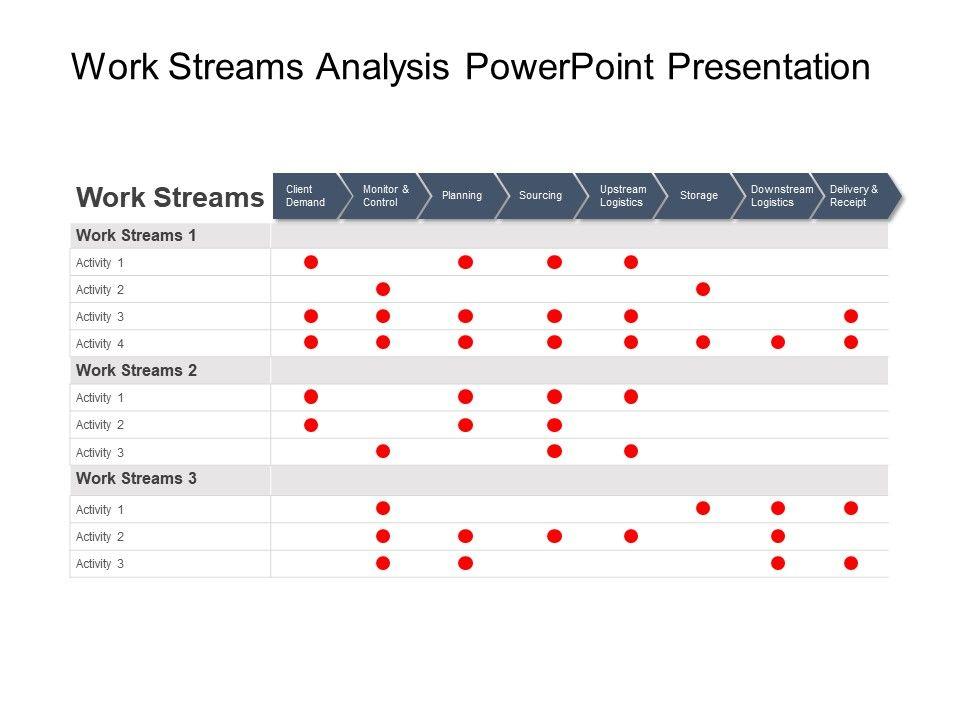 work_streams_analysis_powerpoint_presentation_Slide01