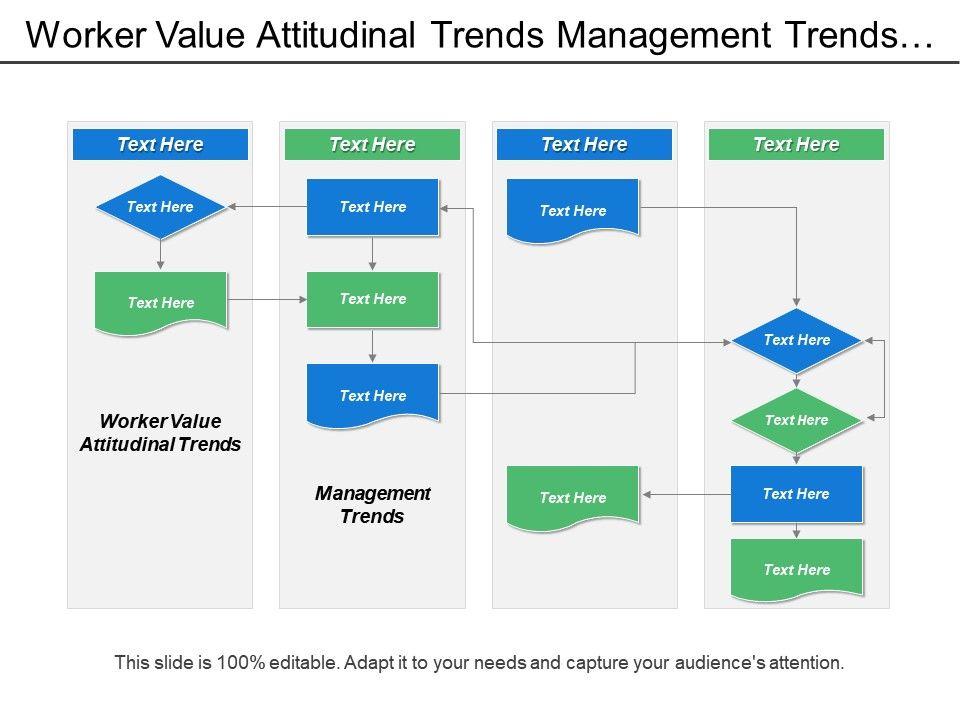 worker_value_attitudinal_trends_management_trends_demographic_trends_Slide01