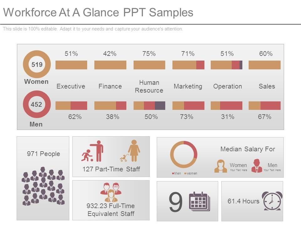 workforce at a glance ppt samples powerpoint presentation images