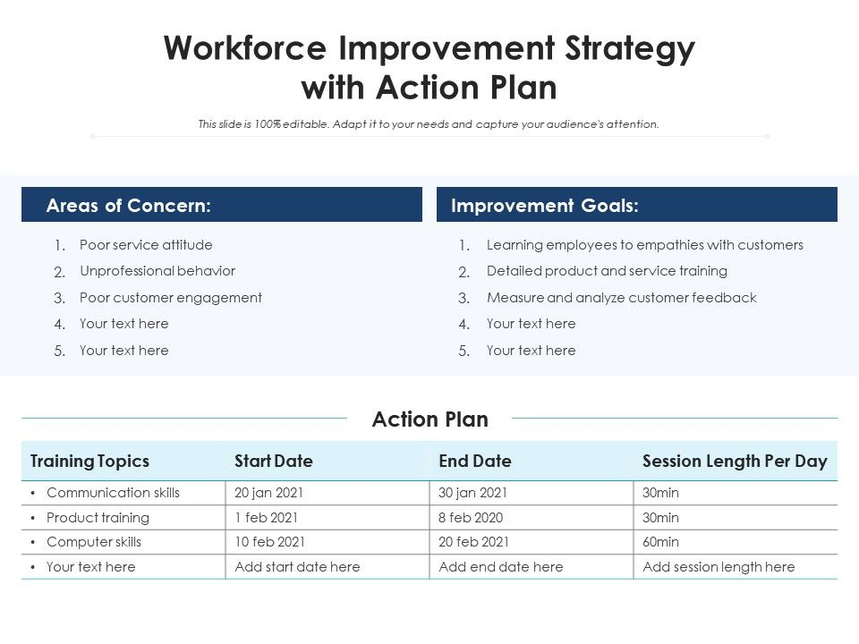 Workforce Improvement Strategy With Action Plan