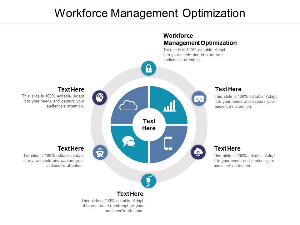 Workforce Management Optimization Ppt Powerpoint