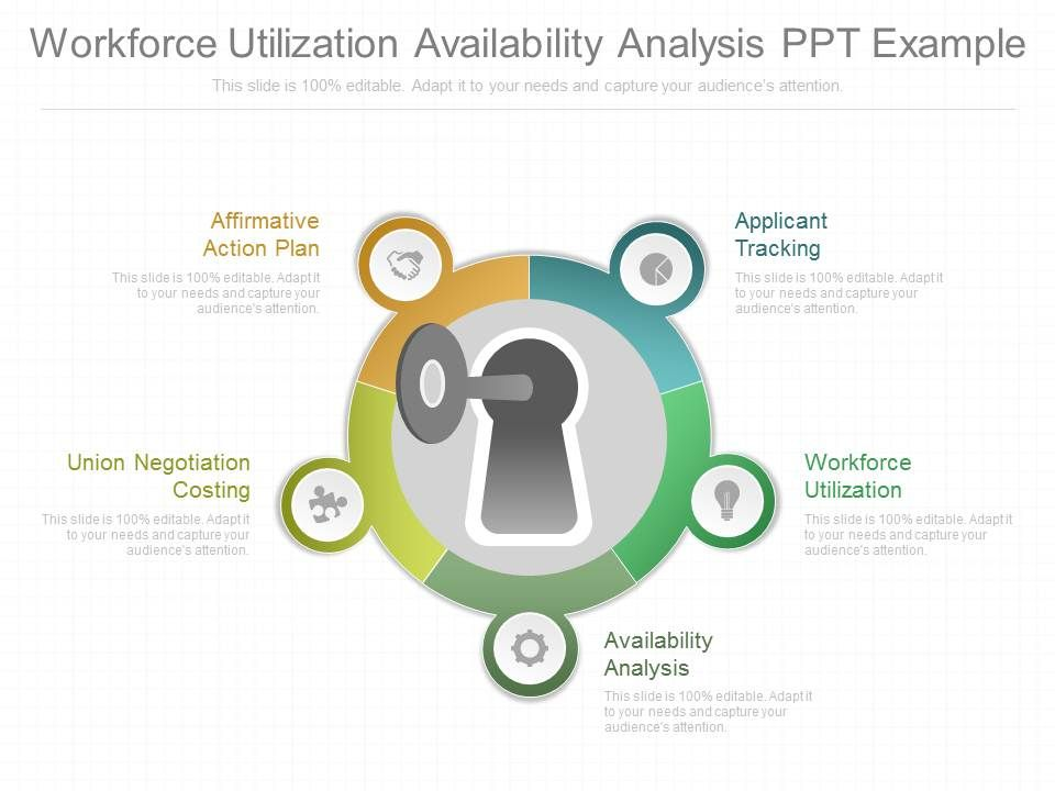 Workforce Utilization Availability Analysis Ppt Example