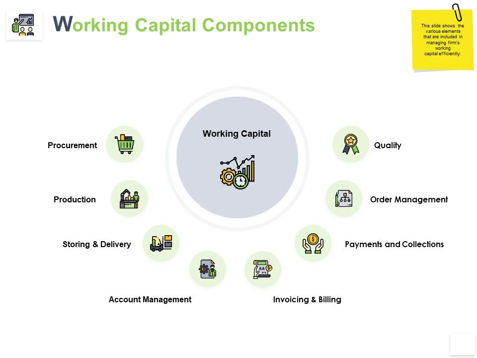 Working Capital Components Invoicing And Billing Ppt Powerpoint Presentation Infographics