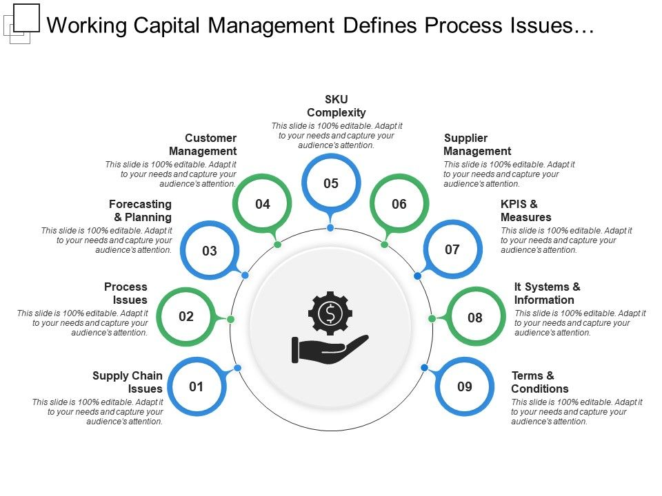 net working capital is defined as: