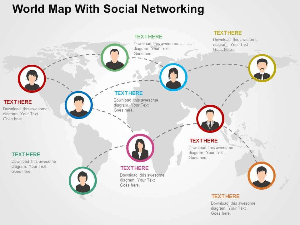 World Map With Social Networking Flat Powerpoint Design Powerpoint